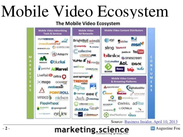 Mobile Video Ecosystem by Dr Augustine Fou Chief Digital Officer Slide 2