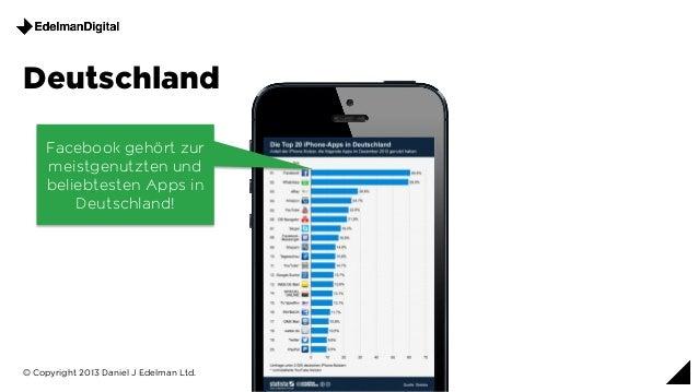 facebook mobile kostenlos Wolfsburg