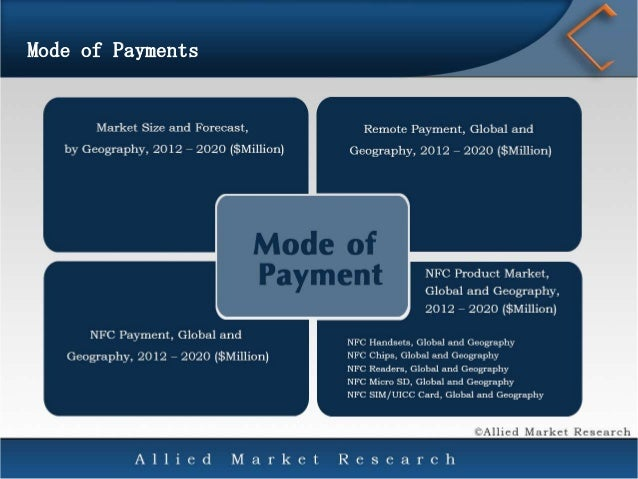 global mobile wallet market a detailed China's alipay achieved critical mass as the de facto payment mechanism in the  country's burgeoning e-commerce market, although it.