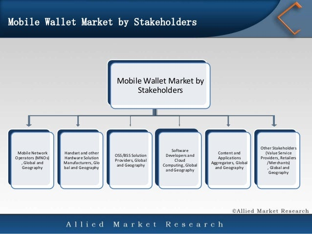 global mobile wallet market To accept credit cards, atm debit cards, e-wallets and cash on your website   of payment methods ranging from online, mobile and point-of-sale payments.