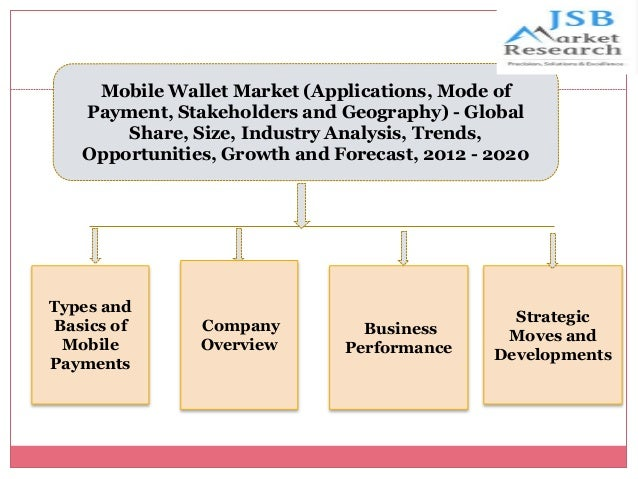 jsb market research mobile wallet Jsb market research, navi mumbai, maharashtra - we are service provider &  supplier of advertising and media services, agricultural consultants, business.