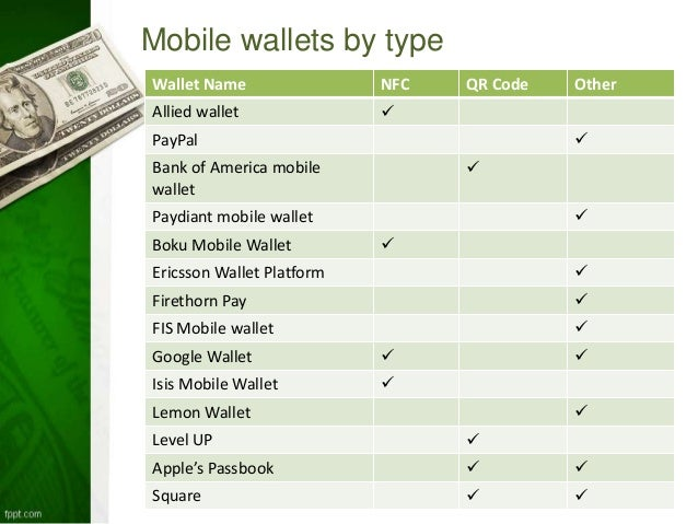 Mobile wallets Analysis