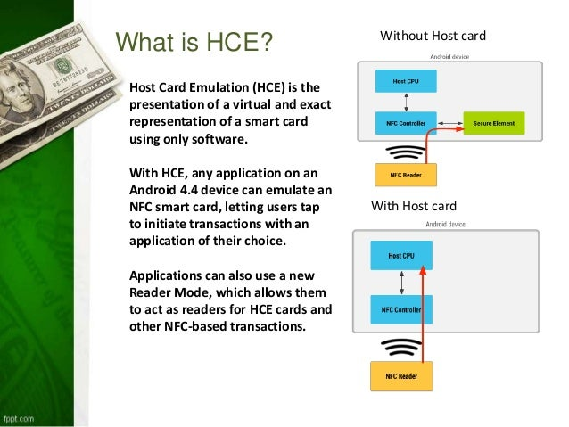 card emulation mode nfc android