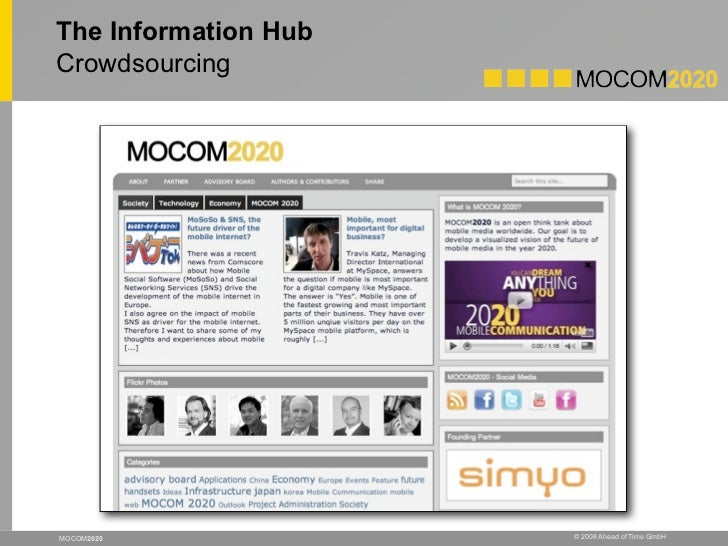 The Information Hub Crowdsourcing     MOCOM2020             © 2008 Ahead of Time GmbH