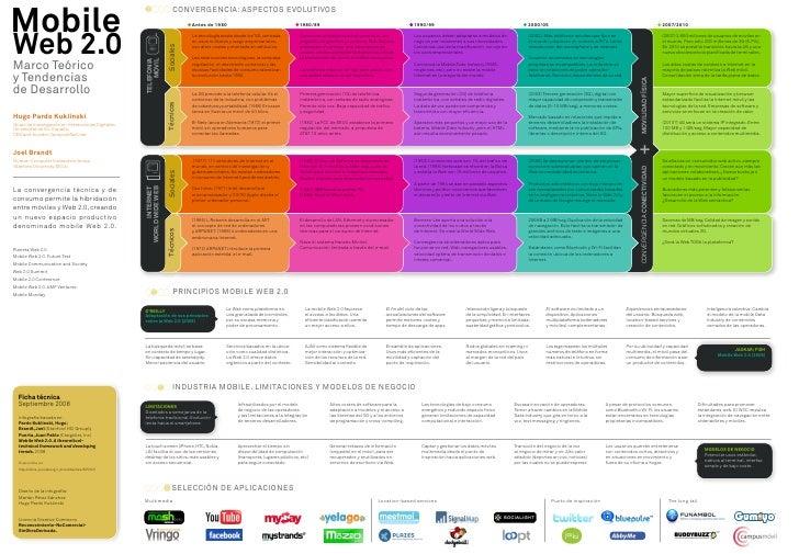 Internet Mobile Web 2.0