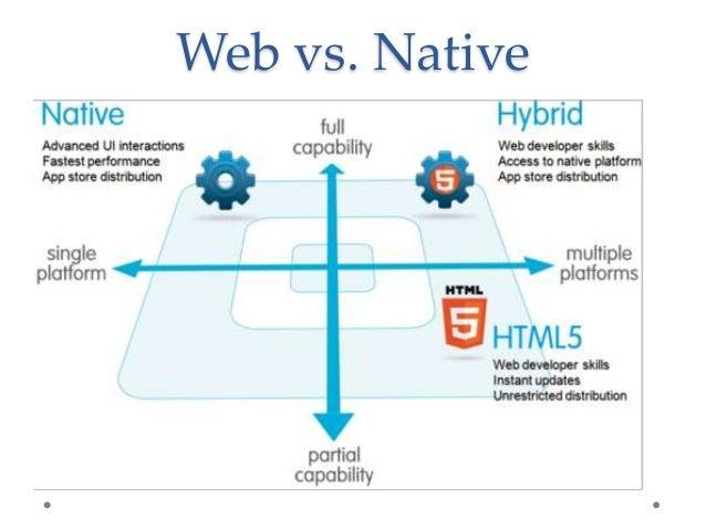 Mobile web apps with websharper Slide 2