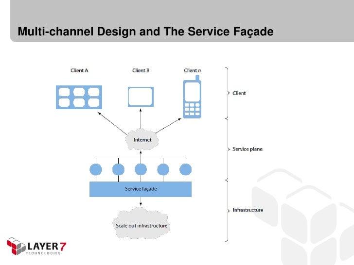 Multi-channel Design and The Service Façade