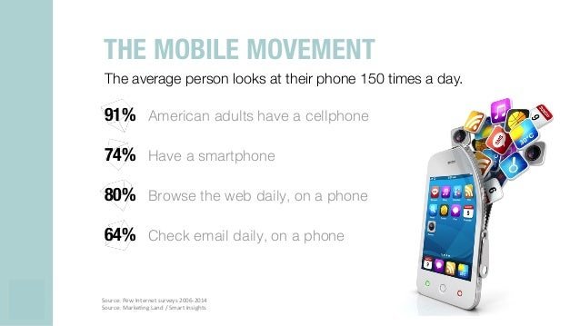 The average person looks at their phone 150 times a day.   91% American adults have a cellphone! 74% Have a smartphone! ...