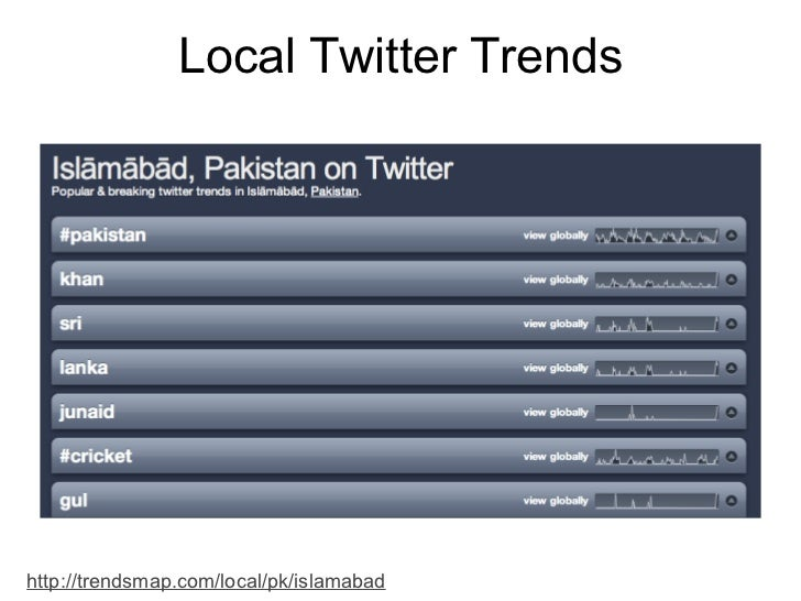 Local Twitter Trends http://trendsmap.com/local/pk/islamabad