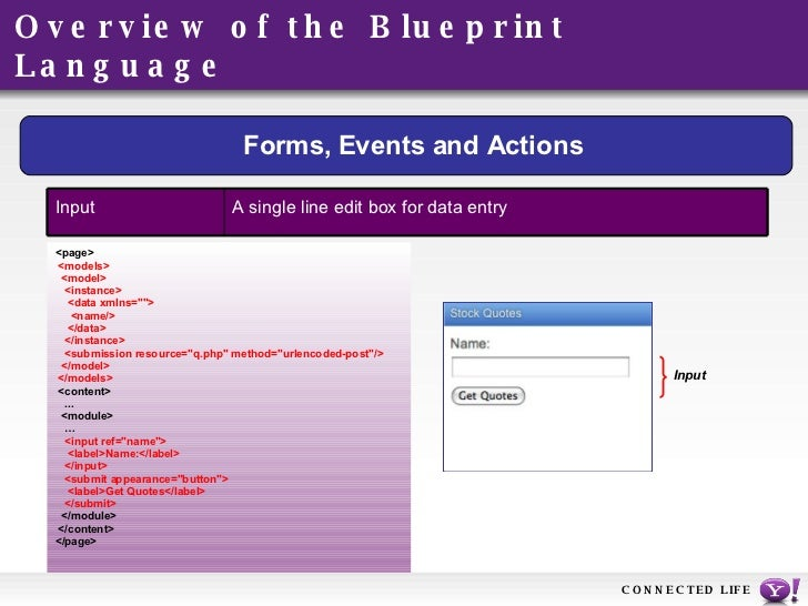 Blueprint mobile widget platform 33 overview of the blueprint malvernweather Gallery
