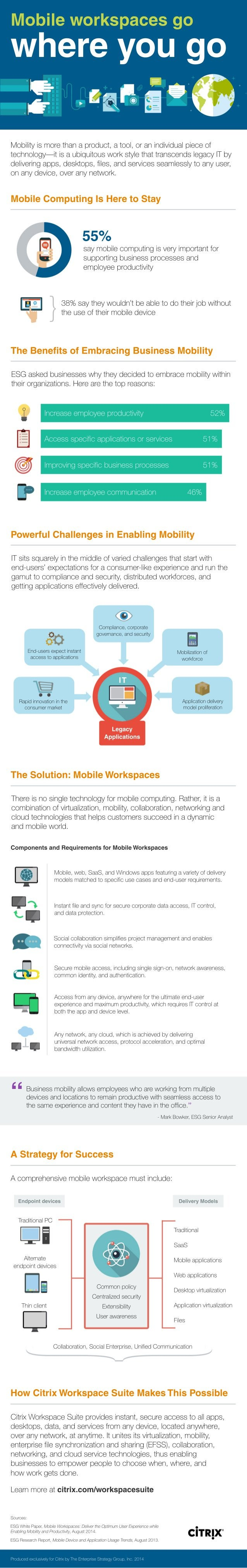 Mobile workspaces go  where you go  Mobility is more than a product, a tool, or an individual piece of  technology—it is a...