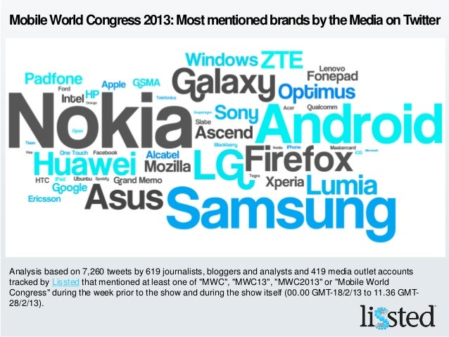 Mobile World Congress 2013: Most mentioned brands by the Media on TwitterAnalysis based on 7,260 tweets by 619 journalists...