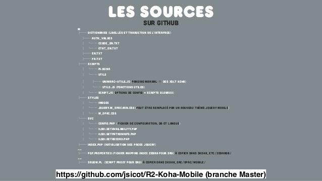 Une application mobile avec les webservices Koha