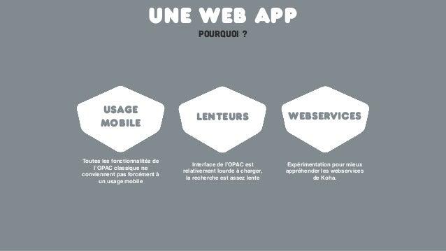 UsagemobileLenteurs WebservicesToutes les fonctionnalités del'OPAC classique neconviennent pas forcément àun usage mobileI...