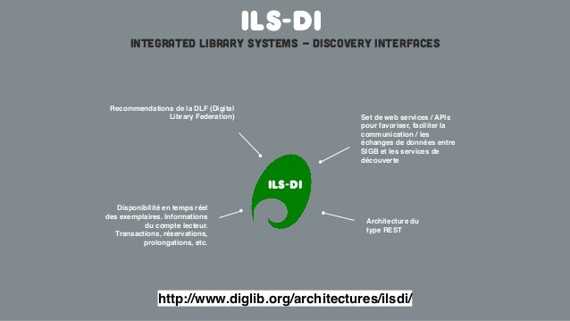 Recommendations de la DLF (DigitalLibrary Federation)ILS-DIintegrated library systems - discovery interfacesSet de web ser...
