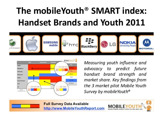 ThemobileYouth®SMARTindex:HandsetBrandsandYouth2011               Measuring youth influence and              ...