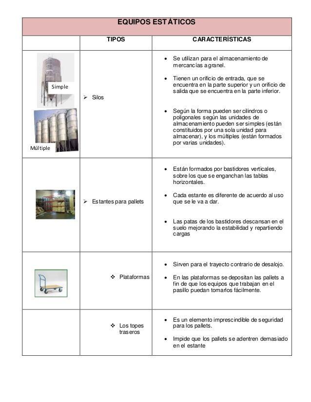 Mobiliario de almac n for La oficina caracteristicas