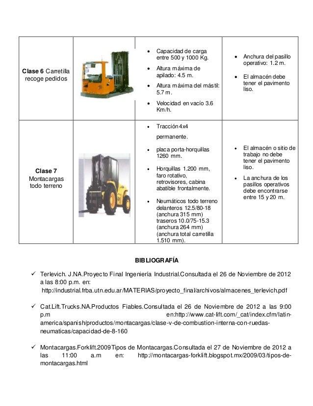 Mobiliario de almac n for Proyecto de restaurante pdf