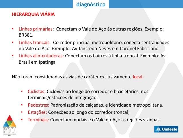 diagnóstico HIERARQUIA VIÁRIA • Linhas primárias: Conectam o Vale do Aço às outras regiões. Exemplo: BR381. • Linhas tronc...