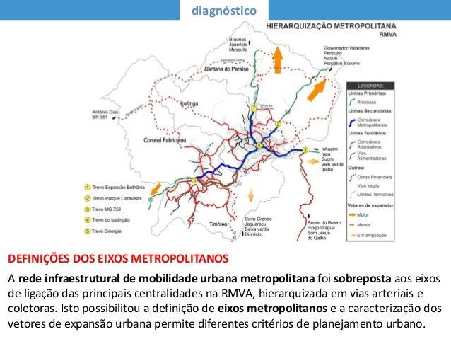 DEFINIÇÕES DOS EIXOS METROPOLITANOS diagnóstico A rede infraestrutural de mobilidade urbana metropolitana foi sobreposta a...