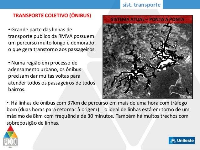 sist. transporte TRANSPORTE COLETIVO (ÔNIBUS) • Grande parte das linhas de transporte publico da RMVA possuem um percurso ...