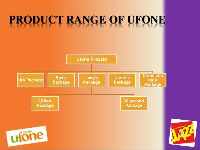 Ufone marketing strategy