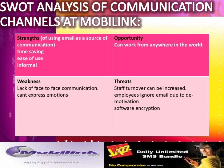 Mobilink Swot Analysis Essay
