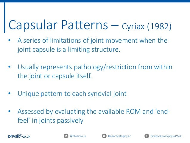 Mobilisations Presentation 404040 Custom Shoulder Capsular Pattern