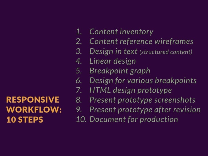 Responsive Design Workflow: Mobilism 2012