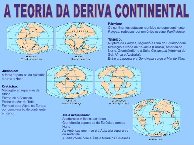 Mobilismogeolgicodaderivacontinentaltectnicaplacas Slide 3
