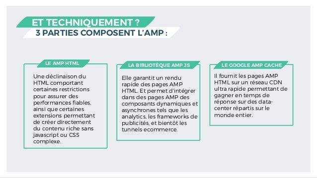 3 PARTIES COMPOSENT L'AMP : ET TECHNIQUEMENT ? Elle garantit un rendu rapide des pages AMP HTML. Et permet d'intégrer dans...