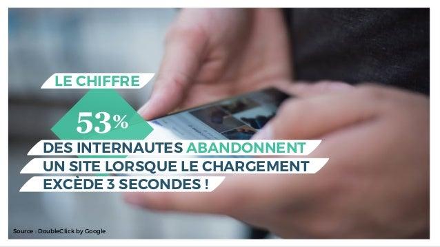 DES INTERNAUTES ABANDONNENT UN SITE LORSQUE LE CHARGEMENT EXCÈDE 3 SECONDES ! 53% LE CHIFFRE Source : DoubleClick by Google