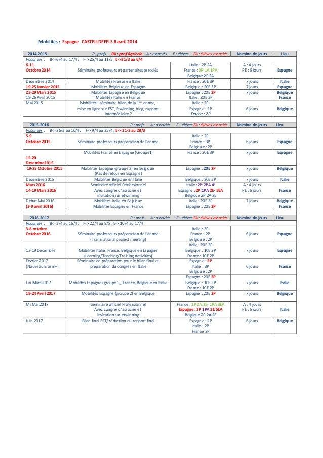 Mobilités : Espagne CASTELLDEFELS 8 avril 2014  2014-2015 P : profs PA : prof Agricole A : associés E : élèves EA : élèves...