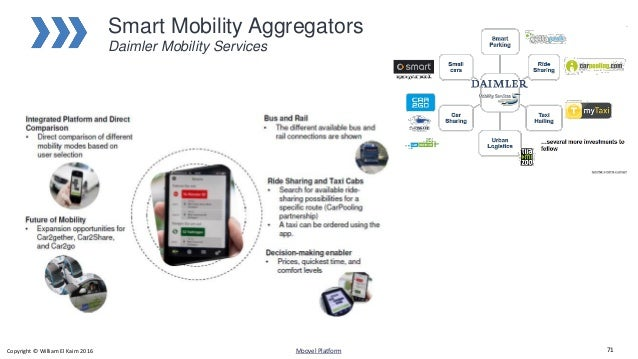 Home And Networks Mobility