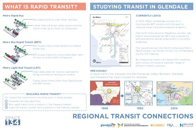 REGIONAL TRANSIT CONNECTIONS W W W. S PA C E 1 3 4 . O R G WHAT IS RAPID TRANSIT? STUDYING TRANSIT IN GLENDALE 1968 1992 2...