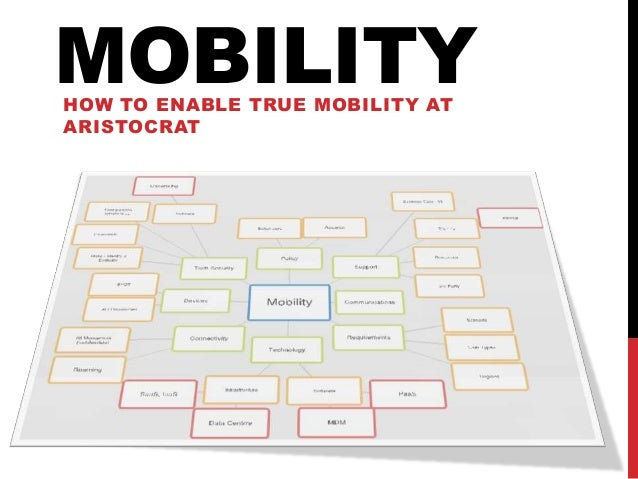 MOBILITYHOW TO ENABLE TRUE MOBILITY AT ARISTOCRAT
