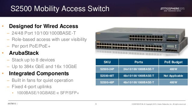 Unified access with Aruba Mobility Access Switches – Live Demo