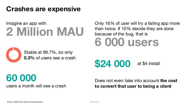 @otusweb Crashes are expensive Imagine an app with 2 Million MAU Stable at 99.7%, so only  0.3% of users see a crash 60 00...