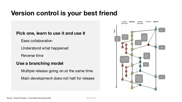 @otusweb Version control is your best friend Pick one, learn to use it and use it Ease collaboration  Understand what happ...