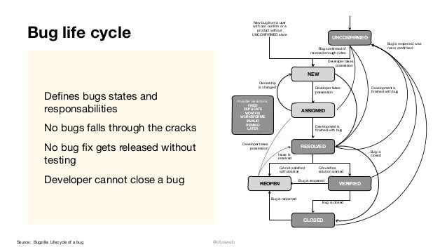 @otusweb Bug life cycle Defines bugs states and responsabilities  No bugs falls through the cracks  No bug fix gets released...