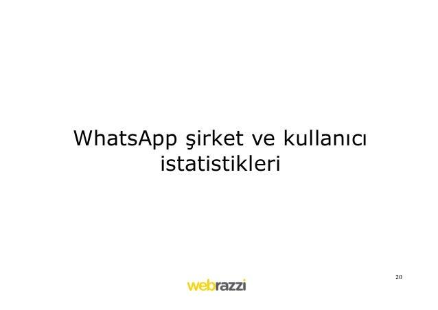 20   WhatsApp şirket ve kullanıcı istatistikleri
