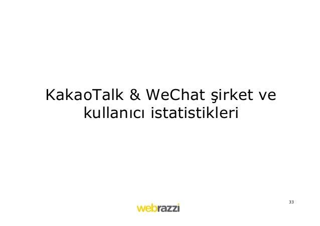 33   KakaoTalk & WeChat şirket ve kullanıcı istatistikleri