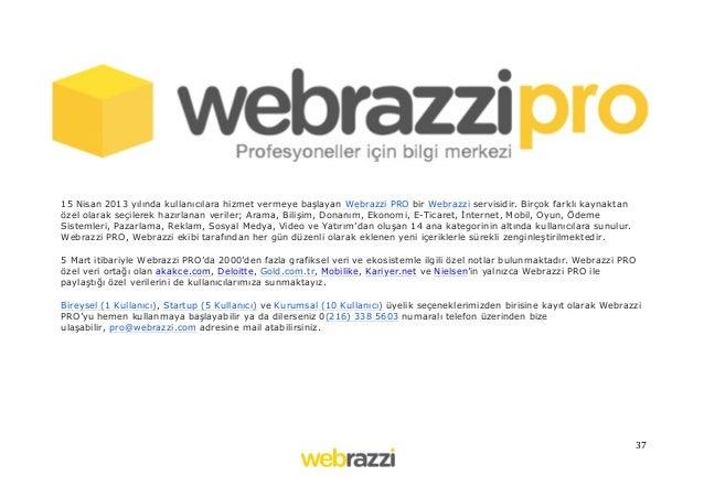 37   15 Nisan 2013 yılında kullanıcılara hizmet vermeye başlayan Webrazzi PRO bir Webrazzi servisidir. Birçok farklı k...