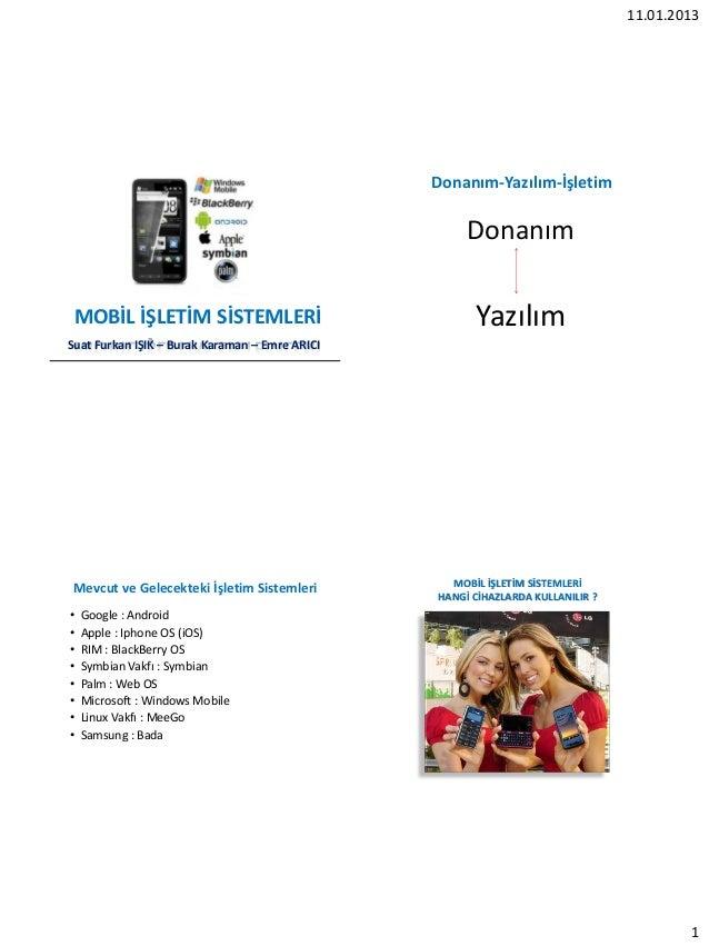 11.01.2013                                                Donanım-Yazılım-İşletim                                         ...