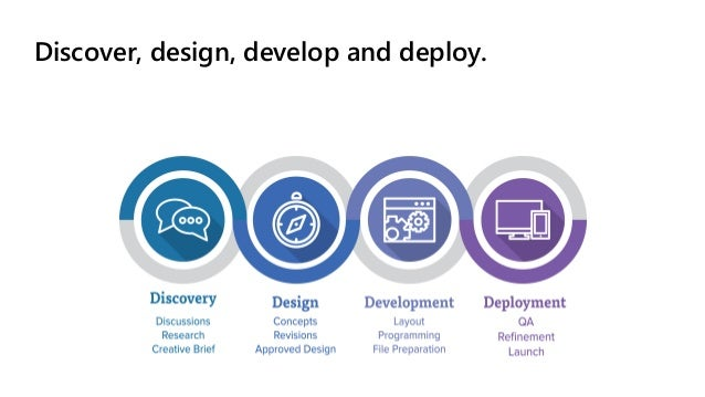 Discover, design, develop and deploy.