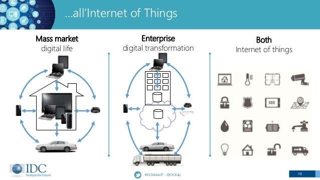 Mass market digital life Enterprise digital transformation Both Internet of things 10 …all'Internet of Things #IDCMobiz17 ...