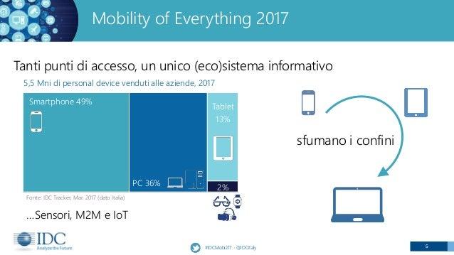 5 Mobility of Everything 2017 Tanti punti di accesso, un unico (eco)sistema informativo #IDCMobiz17 - @IDCItaly 5,5 Mni di...