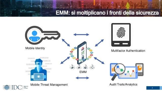 3 EMM: si moltiplicano i fronti della sicurezza 45% delle aziende adotterà una piattaforma EMM entro il 2019 Mobile Identi...
