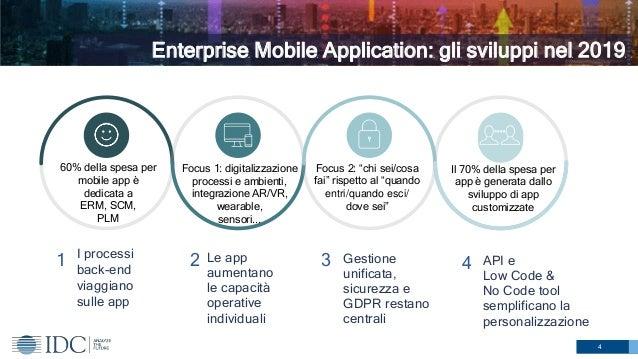 4 I processi back-end viaggiano sulle app 1 Le app aumentano le capacità operative individuali 2 Gestione unificata, sicur...