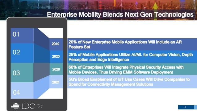 Enterprise Mobility Blends Next Gen Technologies 6 6 20% of New Enterprise Mobile Applications Will Include an AR Feature ...